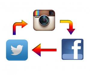 instagram marketing hashtags