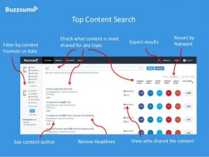 Buzzsumo content marketing tools